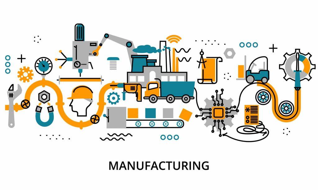 Acu process manufacturing